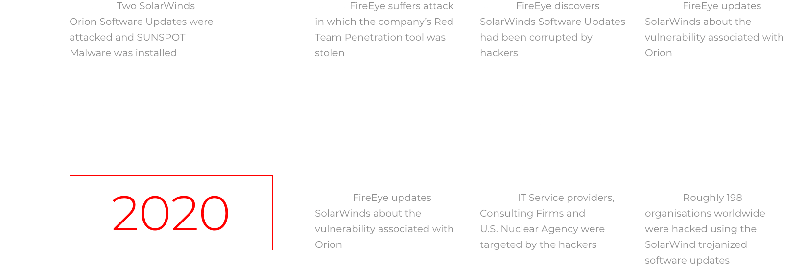 Trends Observed in the SolarWinds Hack