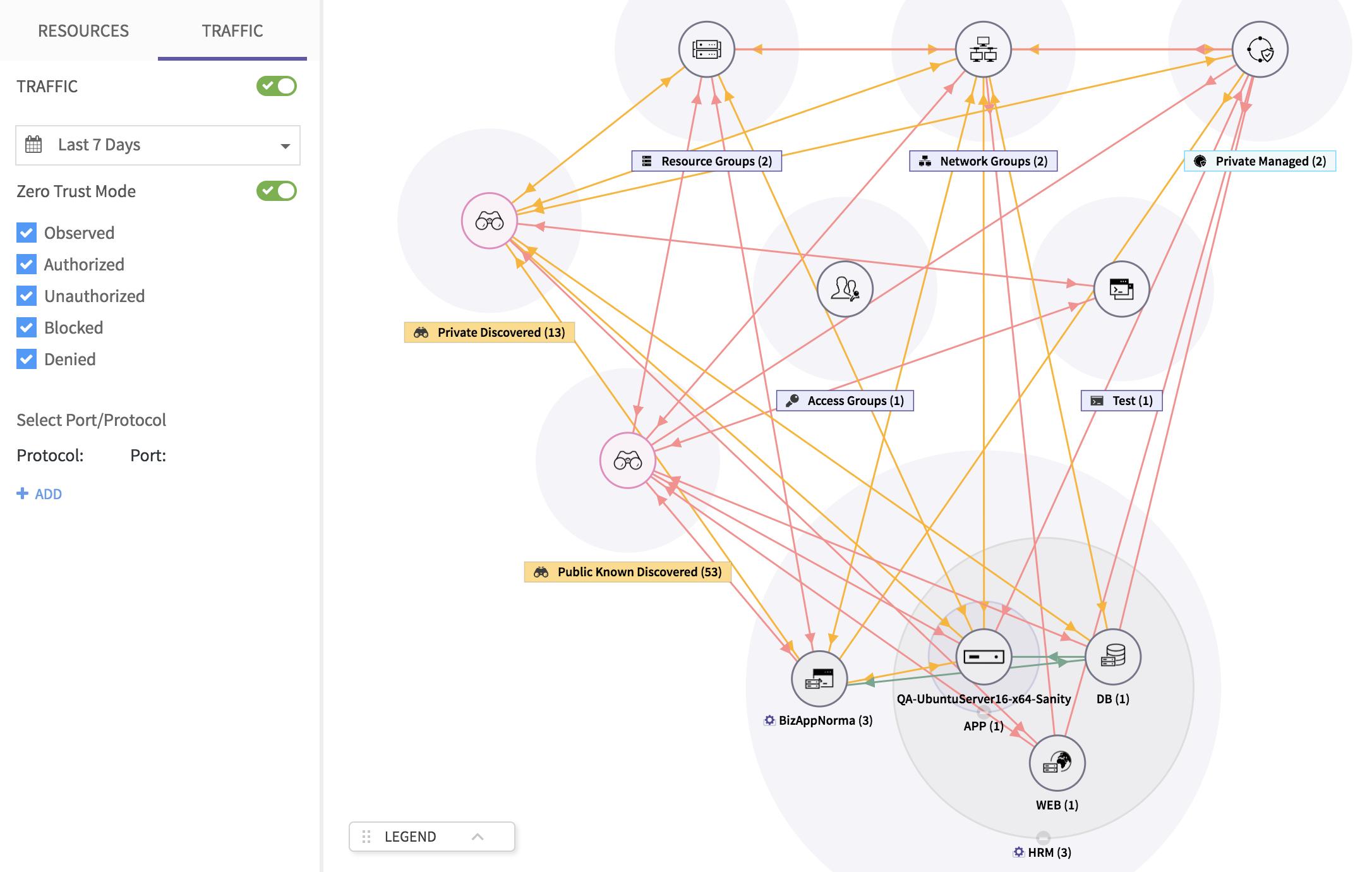 Zero trust networks