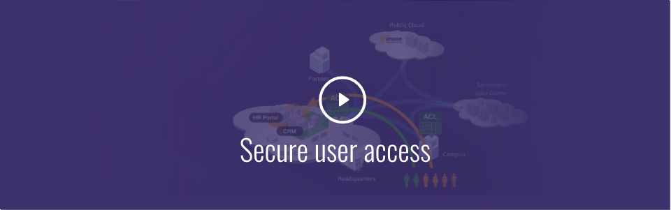 Secure Application Access